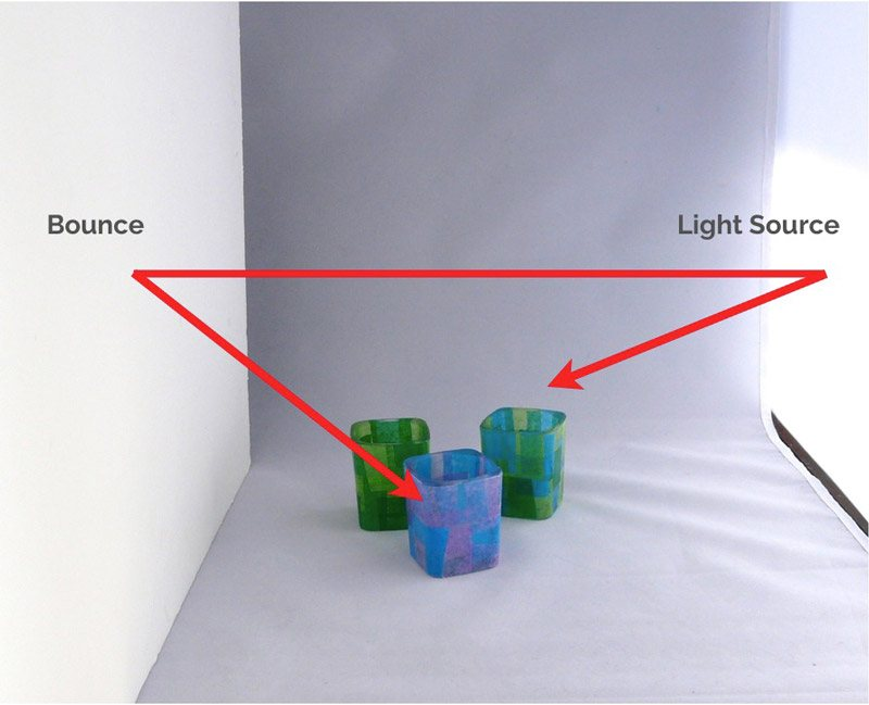Brighten Your Product Photography with Bounced Light