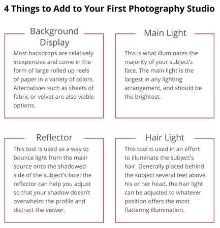 How Do I Set Up a Photography Studio?
